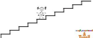 """Определение детской самооценки тест """"Лесенка"""""""