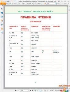 Английский язык для школьников. 5 книг в одной. рис. 3