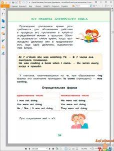 Английский язык для школьников. 5 книг в одной. рис. 5