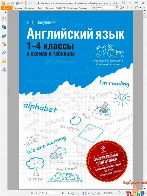 Наглядно и доступно для начальной школы. Английский язык. в схемах и таблицах для 1 - 4 класса. рис. 1