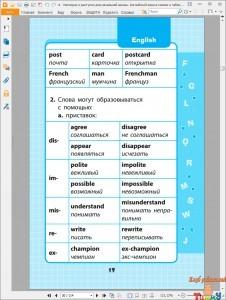 Наглядно и доступно для начальной школы. Английский язык. в схемах и таблицах для 1 - 4 класса. рис. 5
