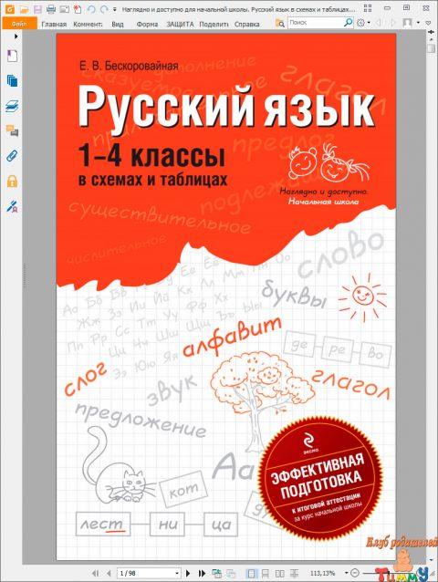 Наглядно и доступно для начальной школы. Русский язык в схемах и таблицах для 1 - 4 класса. рис. 1