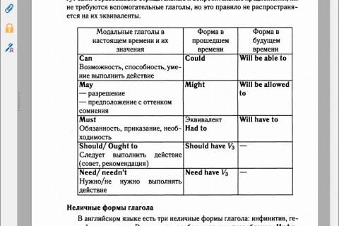 Английский язык. Подготовка к ЕГЭ-2015. Книга 1. рис. 3
