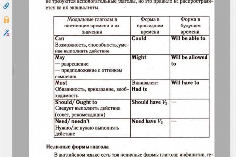 Английский язык. Подготовка к ЕГЭ-2015. Книга 2. рис. 2