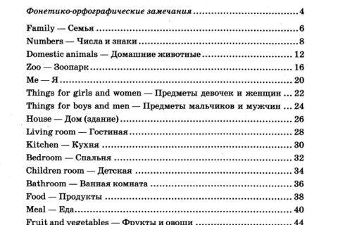 Англо-русский словарь для ребенка 1 – 5 класс (содержание 1)