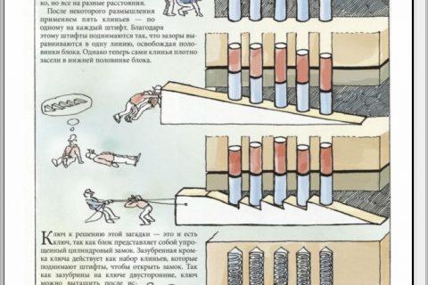 Как все устроено. Иллюстрированная энциклопедия устройств и механизмов (рис. 1)