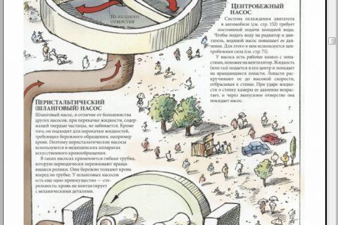 Как все устроено. Иллюстрированная энциклопедия устройств и механизмов (рис. 2)