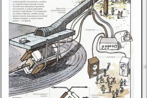 Как все устроено. Иллюстрированная энциклопедия устройств и механизмов (рис. 3)