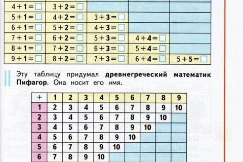 Математика 1 класс (рис. 3)
