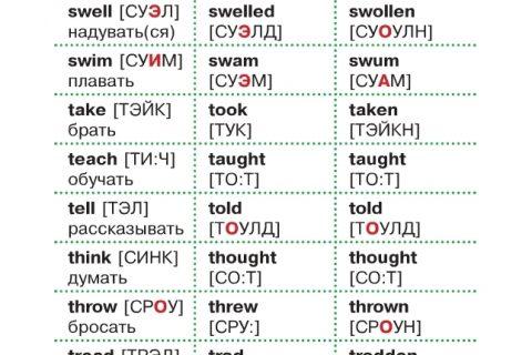 Все неправильные глаголы (рис. 2)