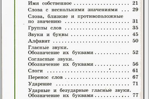 Русский язык. 1 класс (оглавление 1)