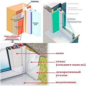 Какой материал выбрать для откосов пластиковых окон?