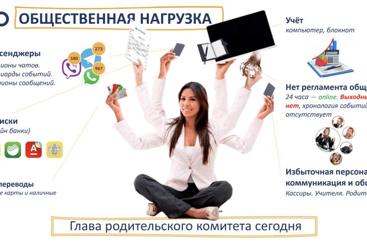 Бесплатное приложение-органайзер детских дел для родителей